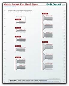 Metric Screw Size Chart Bolt Depot Printable Fastener Tools
