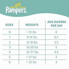 How Many Diapers Per Day By Age Chart Diaper Sizes Chart By Age World Of Reference
