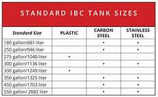 Water Storage Tank Size Chart Ibc Tank Sizes And Dimensions Industrial Bulk Storage