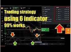 Trading strategy using 6 indicators   99% works   iq