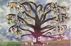 What Is A Family Tree Best Free Genealogy Search Websites Digital Trends