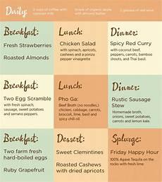 Best Diet Chart For Women Healthy Eating Plan For Healthy Life Healthy O Healthy