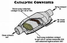Automotive Emission Repair Information