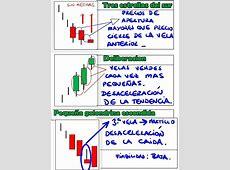Pin de leosuaar en FOREX   Bolsa   Mercado de valores