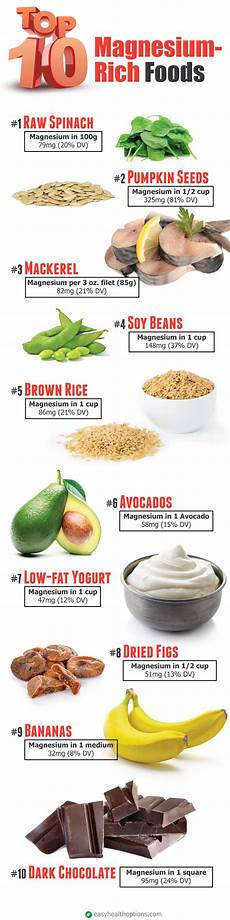Magnesium In Foods Chart Top 10 Magnesium Rich Foods Infographic Easy Health