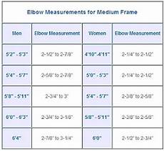 Wrist Circumference Frame Size Chart What S Your True Frame Size