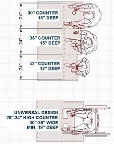 size of kitchen island with seating 109 best images about id dimensions on booth