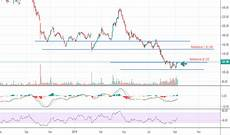 Tata Steel Share Price Today Chart Tatamotors Stock Price And Chart Bse Tatamotors