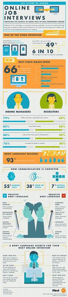 Online Job Interviews The Secrets To A Great Online Job Interview Infographic