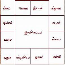 Horoscope Chart In Tamil With Predictions 27 Tamil Astrology Name Matching