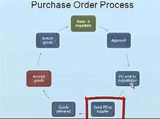 Po Sales Purchase Order Process Youtube