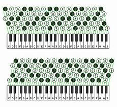 Piano Accordion Button Chart Illustrated Above Are The Two Common Alternating Forms B