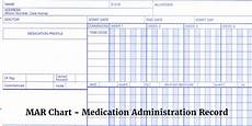 Drug Administration Chart Sos Life