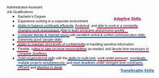 What Does Skills Mean On A Resumes 99 Key Skills For A Resume Best List Of Examples For All