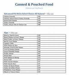 Free Download Calorie Chart Free 6 Sample Food Calorie Chart Templates In Pdf