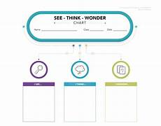 See Chart See Think Wonder Chart Visual Thinking Strategy For
