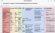 Movie Database Spreadsheet Movie Database Spreadsheet In Movie Talk Resources Becky