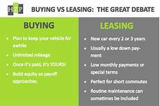 Leasing Vs Buying A Car Buy Or Lease For Tax Purposes What S The Best Way To Own