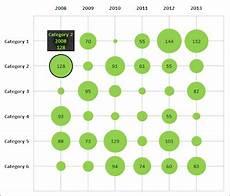 Using Bubble Charts In Excel Matrix Bubble Chart With Excel E90e50fx