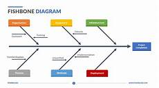 Fishbone Diagram Template Powerpoint Problem Solving With Fishbone Diagram Templates