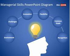 Skill Download Free Free Managerial Skills Powerpoint Template Free