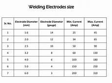 7018 Welding Rod Sizes Chart Arc Welding