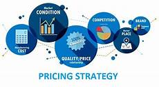 Product Pricing Product Pricing Which Factors To Consider Price2spy 174 Blog