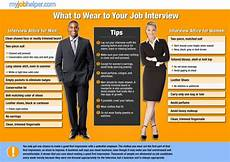 Dress For Success Tips Interview Attire Career And Professional Development