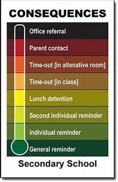 Consequences For Bad Behavior Chart It Is Important To Have Consequences To Bad Behavior So I
