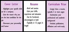 Resume And Biodata Difference The Best Websites Tools To Make A Cv Resume Online Tech Kt