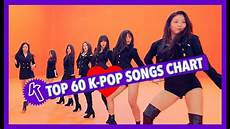 2018 Pop Charts Top 60 K Pop Songs Chart March 2018 Week One Youtube