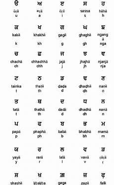 Punjabi Grammar Charts Punjabi Alphabet Compared To English Alphabet Writing