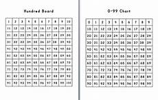 100 Board Chart Bookish Ways In Math And Science Instructional Conundrum