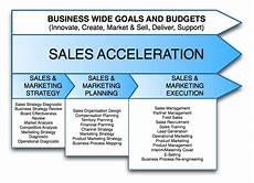 Marketing Dissertation Topics 2013 Www Psna Net Au