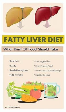 Liver Swelling Diet Chart Fatty Liver Diet Menu Chart What Kind Of Food Should
