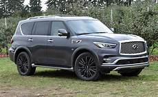 2019 infiniti price report 2019 infiniti qx80 limited review ny daily
