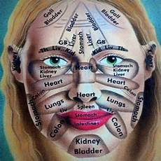 Face Reflexology Chart 50 Best Images About Well Being On Pinterest Charts