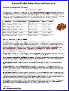 Turkey Convection Roasting Chart Culinary Physics How Long To Cook A Turkey Per Pound