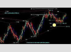 Intraday and Swing Trade for NSE Stocks / Futures