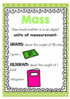 Metric Mass Chart Metric Capacity Amp Mass Anchor Charts By Miss P Designs Tpt
