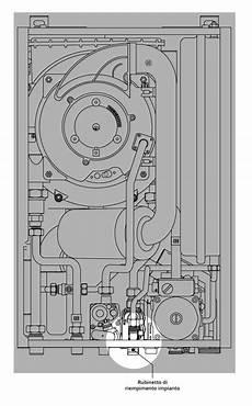 rubinetto caldaia problemi pressione caldaia ferroli come intervenire