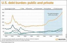 Us Debt Burden Chart America S Debt Burden Starts To Shrink