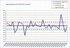 Statistical Process Control Charts Excel Add In 14 Excel Control Chart Template Excel Templates Excel