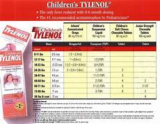 Infant Acetaminophen Dosing Chart By Weight 544266732c3e5d7ae578c29b74895fc5 Jpg 1731 215 1354 Baby