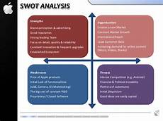 Swot Analysis Of Apple Apple Ipad Business Plan