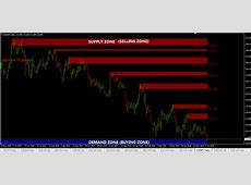 Supply And Demand Indicator Mt4 (5 TIPS TO TRADE IT)