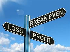 Profit Or Loss From Business 2013 Loss Profit Or Break Even Profit Loss Statement Template