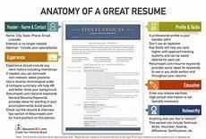 Resume Tips Resume Tips Resume Yeti