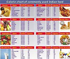 Beauty Amp Health Magazine Do You Know How Many Calories To