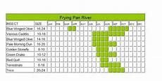 Frying Pan Size Chart Frying Pan Hatch Chart